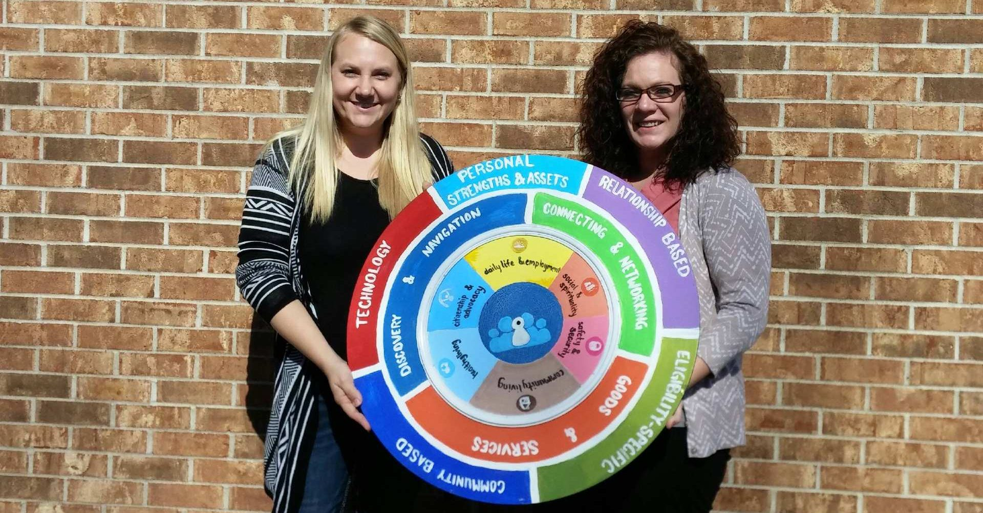 Photo: Two female staff from LOQW present the LifeCourse Circle Artwork they created, which is hanging in their office in Monroe City.