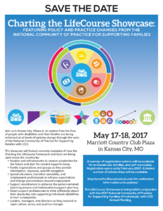 Graphic: Screenshot of Save the Date Charting the LifeCourse Showcase May 17-18, 2017 in Kansas City, MO