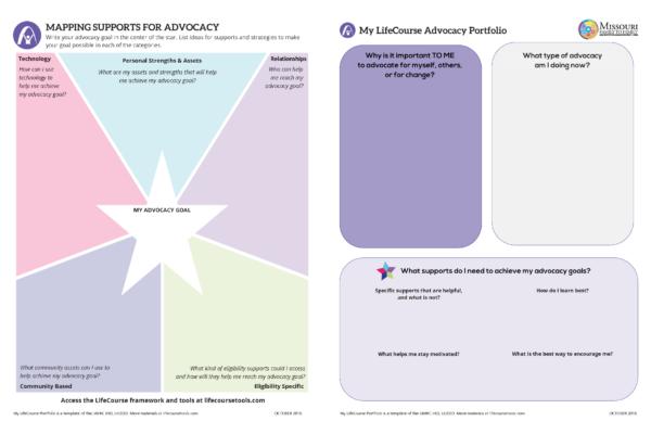 Graphic: Screenshot of My LifeCourse Advocacy Portfolio