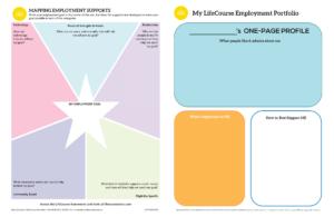 Graphic: Screenshot of My LifeCourse Portfolio for Employment | lifecoursetools.com