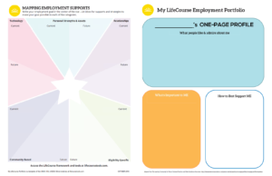 Graphic: Screenshot of My LifeCourse Portfolio for Employment with a divided Integrated Supports Star Worksheet | lifecoursetools.com