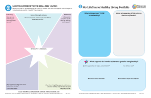 Graphic: Screenshot of cover of My LifeCourse Healthy Living Portfolio