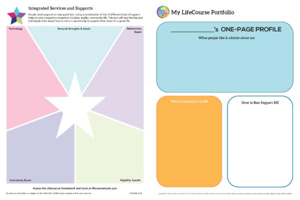 Graphic: Screenshot of cover of My LifeCourse Portfolio