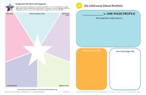 Graphic: Screenshot of the cover of My LifeCourse School Portfolio | lifecoursetools.com
