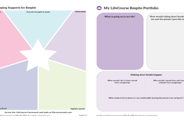 Graphic: My LifeCourse Respite Portfolio