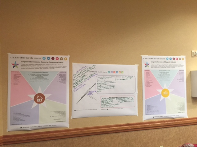 Photo: South Dakota DHS staff using LifeCourse trajectory and integrated star to guide focus group and gain input from families.