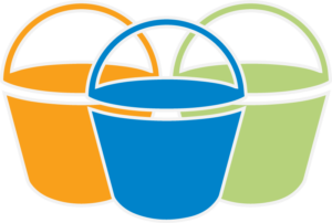 Graphic: Three buckets, one blue (Discovery & Navigation); one orange (to the left - Connections and Partnerships); and one green (Goods & Services) | Charting the LifeCourse Framework history