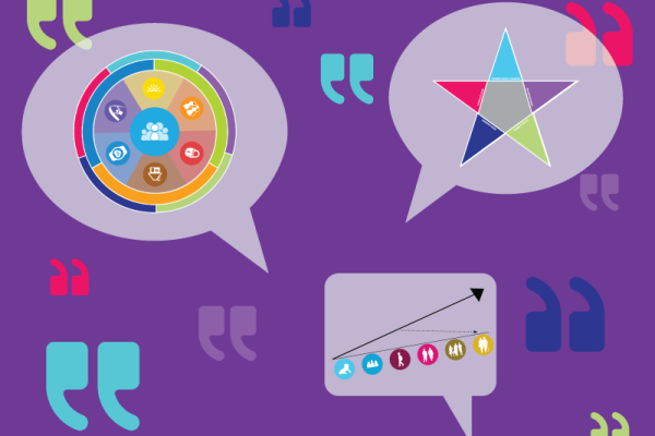 Graphic: Conversation bubbles iwth LifeCourse images inside on top of a purple background