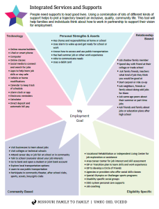 Graphic: Screenshot of Integrated Supports Star Worksheet, focused on the topic of employment