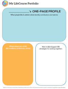Graphic: Screenshot of My LifeCourse Planning Portfolio