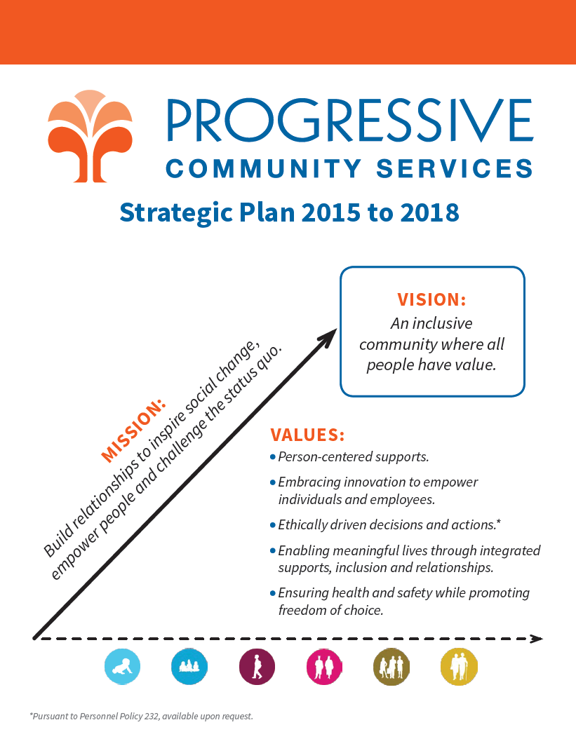Graphic: Screenshot of cover of Progressive Community Services Strategic Plan
