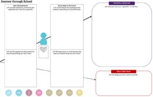 Graphic: screenshot of trajectory inside My LifeCourse School Portfolio