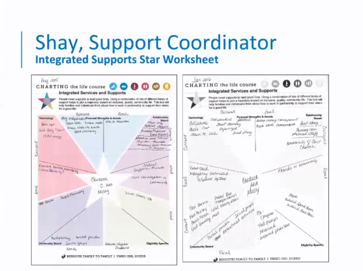 Image: Screenshot of Shay's Powerpoint telling about how she used the LIfeCourse tools