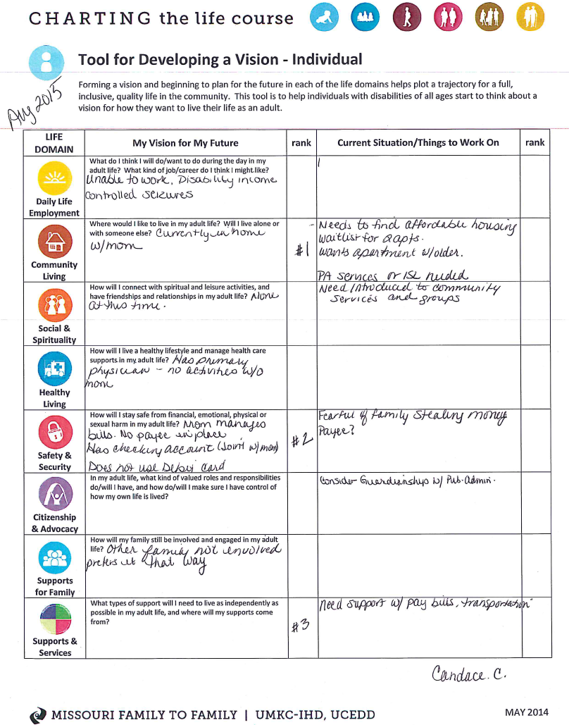 Citizenship In The Community Worksheet Worksheet – Citizenship in the Community Worksheet