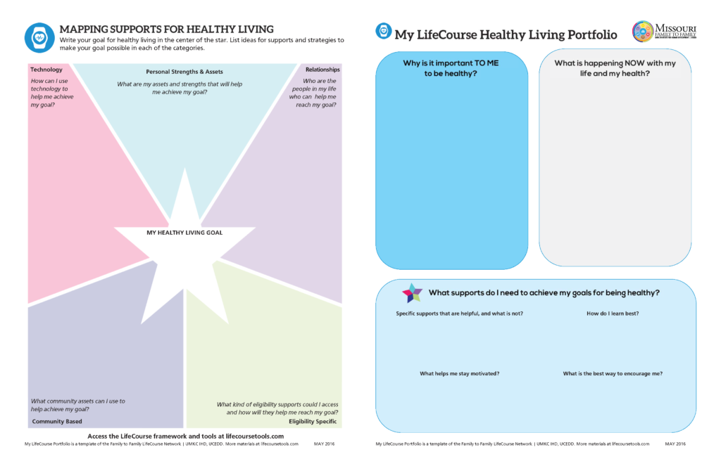 Now available: My LifeCourse Healthy Living Portfolio ...